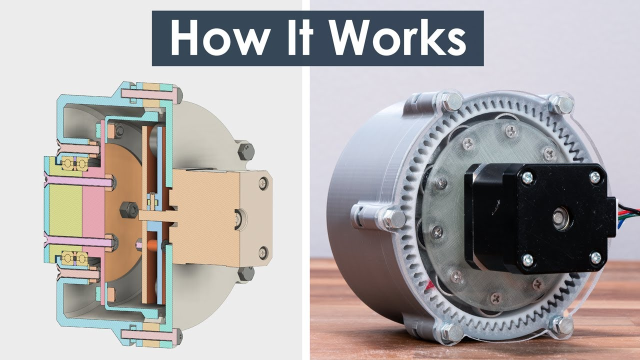 What is Strain Wave Gear a.k.a. Harmonic Drive? A Perfect Gear Set For Robotics Applications!?