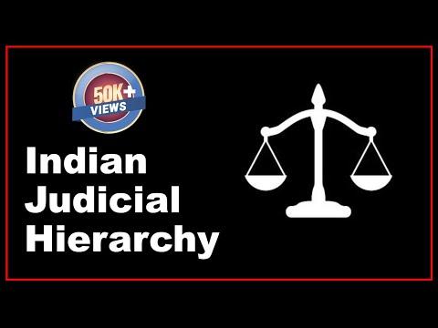 Indian Judicial Hierarchy