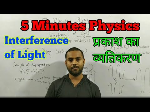 Physics In 5 Minutes//Interference Of Light In Hindi // Learn With Lokendra