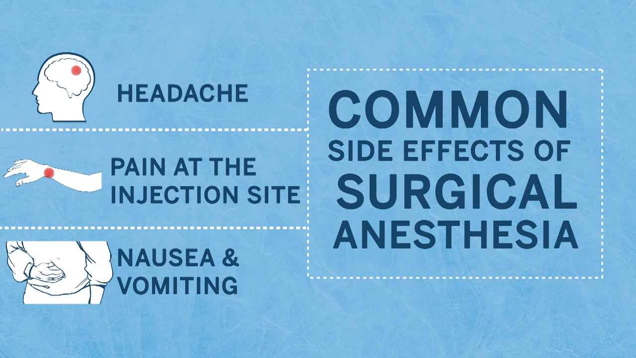 Anesthesia Frequently Asked Questions