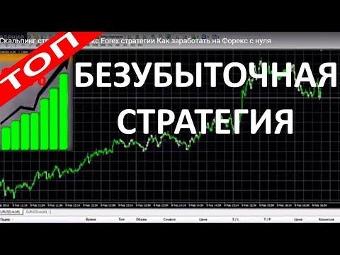 Видео заработка на форексе самый точный и надёжный инструмент для торговли на рынке forex