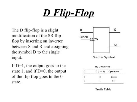 flip flop introduction Sequential circuit analysis introduction  since the next state of a flip-flop is defined by it's characteristic equation we plug the excitation equations into .