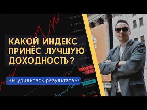 В какой индекс лучше всего вкладывать свои деньги - Дмитрий Черёмушкин