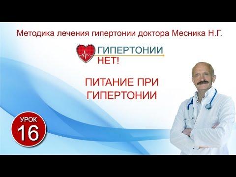 Гипертония - лечение, симптомы, диета, степени гипертонии