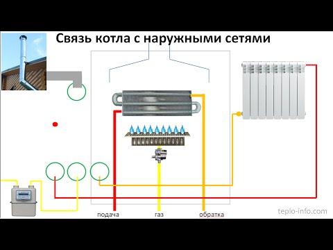 Газовый настенный котел простейшая схема