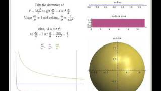 Relation of Radius, Surface Area, and Volume of a Sphere