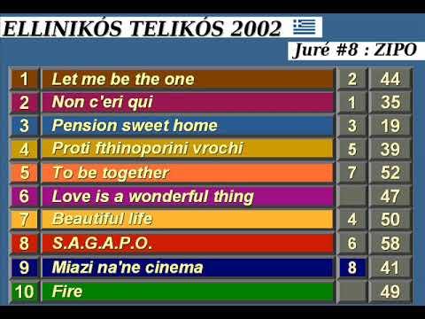 Séléctions à l'affiche - Grèce 2002 - Les Résultats (2ème Partie)