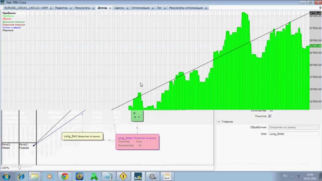 Видео форекс стратегия прибыльная дилинговый центр форекс уфа
