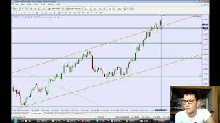 Analyse Technique EURO DOLLAR FOREX
