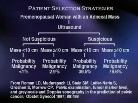 Laparoscopic Management Of Adnexal Masses