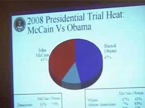 U.S. Election 2008 - Part II