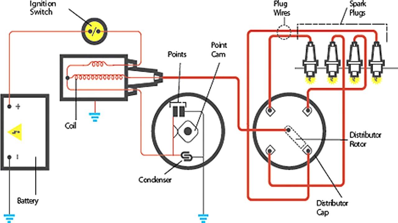 Standard Ignition vs CDI part 3