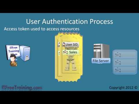 MCITP 70-640: Active Directory Accounts