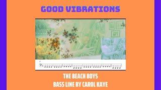 Good Vibrations - The Beach Boys [TUBA COVER]