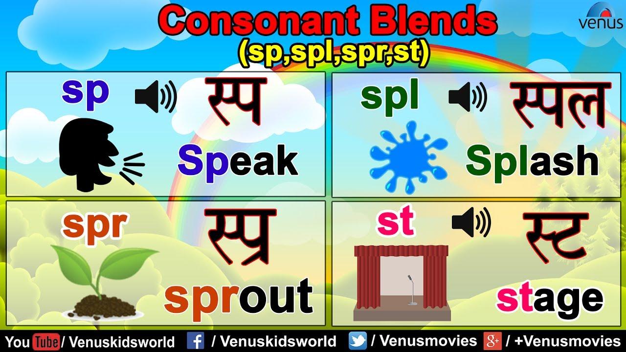 Learn English ~ Consonant Blends - sp,spl,spr,st | English Grammar ...