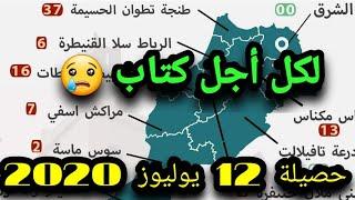 عدد حالات فيروس كورونا بالمغرب اليوم 12 يوليوز 2020 حسب المدن