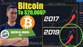 Bitcoin BTC To $20,000? Price Prediction & Technical Analysis Today!