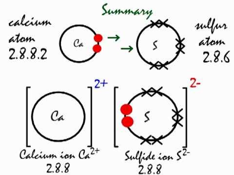 Ionic Bond Dot Diagram Electric Motor Maintenance Bonding In Calcium Sulfide (cas) - Youtube