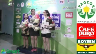 Philippine Bowling Federation Live Stream PBF-PAGCOR Open Masters Match Play for Title