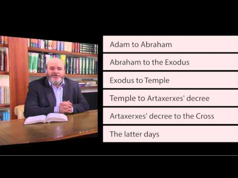 Bible Chronology (10): From Adam to Abraham (1)