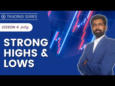 Lesson 4    Identifying Strong Highs & Lows    Use them along with Support & Resistance Zones