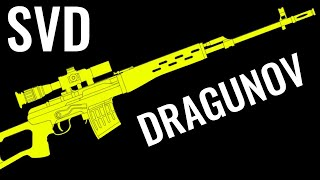 SVD DRAGUNOV - Comparison in 20 Different Video Games