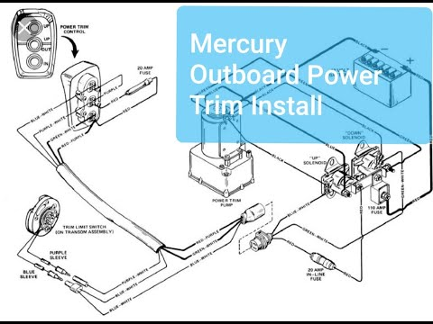 Mercury Outboard Power Trim Install – Inlines