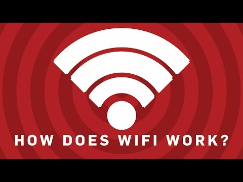 How Does Wi-Fi Work? | Brit Lab
