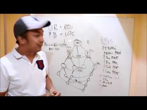 Essensa Naturale Complan Training - Taytay, Rizal