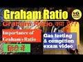Graham Ratio | importance of Graham's ratio |MINING GURUKUL