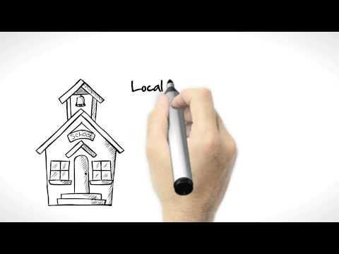 LCFF for  San Diego Neighborhood Homeschools