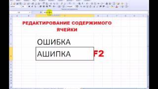 Microsoft Excel. Основы. Полный курс. Освой самостоятельно с нуля. Урок 6- Редактирование в ячейках