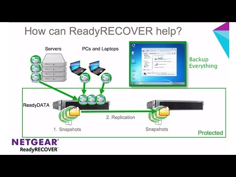 NETGEAR ReadyRECOVER Disaster Recovery Simple Backup Solution Overview