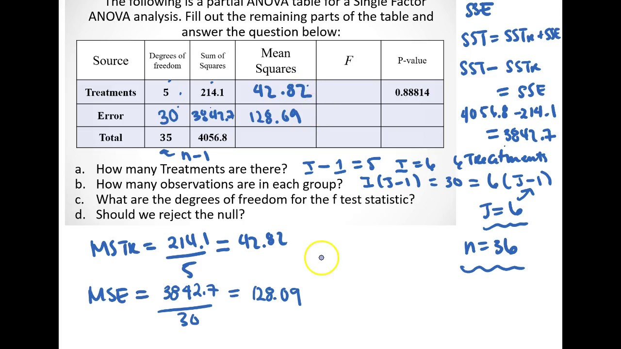 Single factor anova table df ss ms and f youtube for 1 way anova table