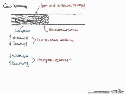 recrystallisation definition