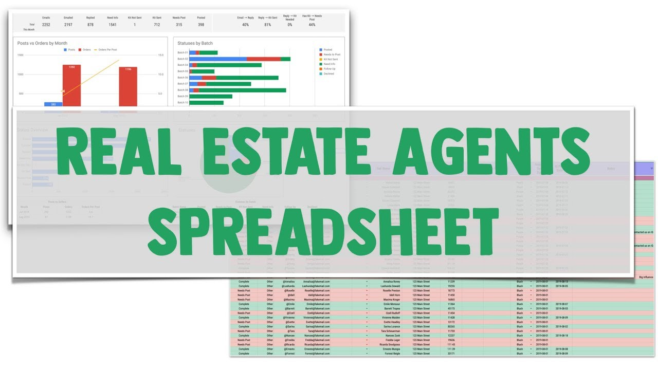 If you're new to budgeting, microsoft excel is a great place to start: Real Estate Tracking Agent Performance And Sales Template For Google Sheets Excel Youtube