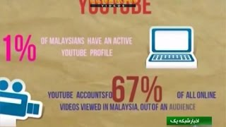 Report of Iranian TV about censor of Internet in Malaysia