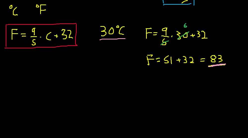 Formelregning