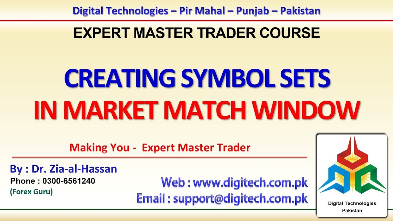 Creating Symbol Sets In MT4 In Urdu Hindi - Free Advance Forex Training  Course