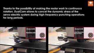 DualCam Tecnologies