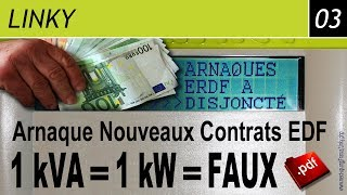 Solutions si vous avez LINKY (3/3)