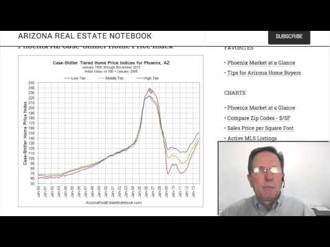 Phoenix Home Prices Leveling Off - Case-Shiller - January 2014