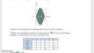 Matematik Integralregning del 1