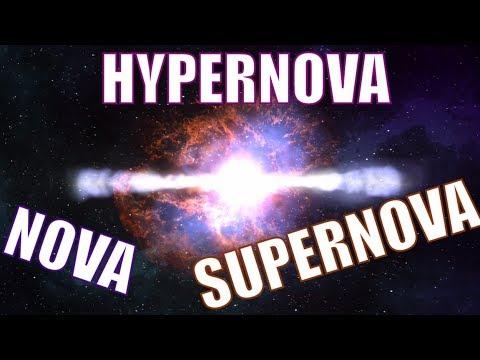 Nova...Supernova...Hypernova - Simulated and Explained