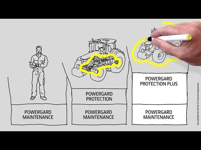 Pakiety PowerGard |John Deere