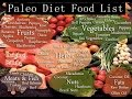 THE ULTIMATE GUIDE TO THE PALEO DIET! - YouTube