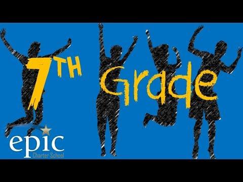 7th Grade : OAS GM.4.3 : Transformations