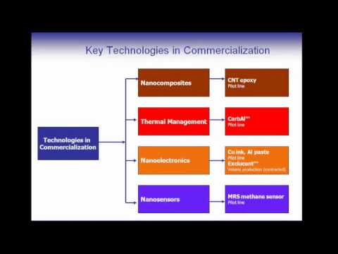 APNT Applied Nanotech Holdings Investor Presentation Feb. 15, 2012