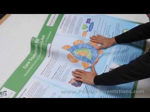 How to print your research poster on fabric