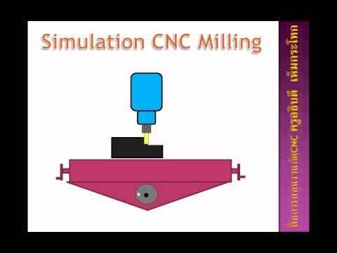 สื่อการสอน งานกัด CNC Milling